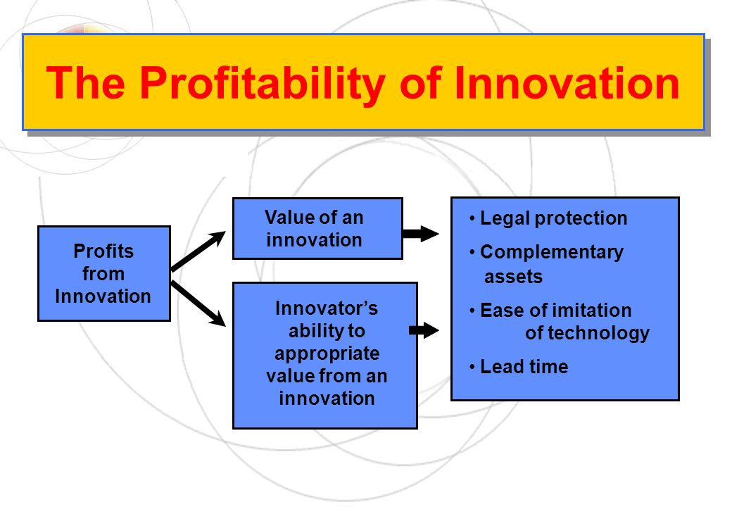 The Profitability of Innovation Legal protection Complementary assets Ease of imitation of technology Lead time Profits from Innovation Value of an innovation Innovators ability to appropriate value from an innovation
