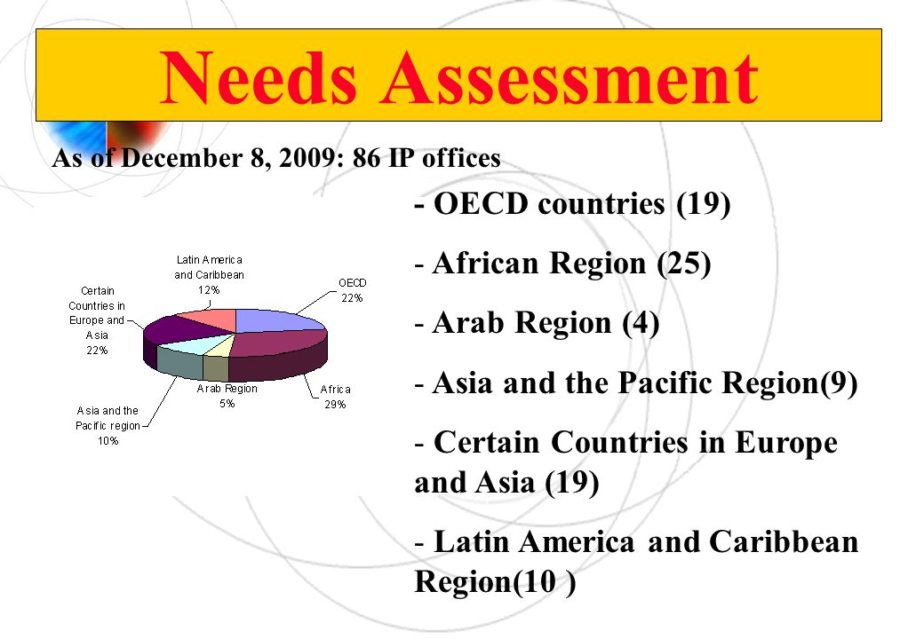 Needs Assessment - OECD countries (19) - African Region (25) - Arab Region (4) - Asia and the Pacific Region(9) - Certain Countries in Europe and Asia (19) - Latin America and Caribbean Region(10 ) As of December 8, 2009: 86 IP offices
