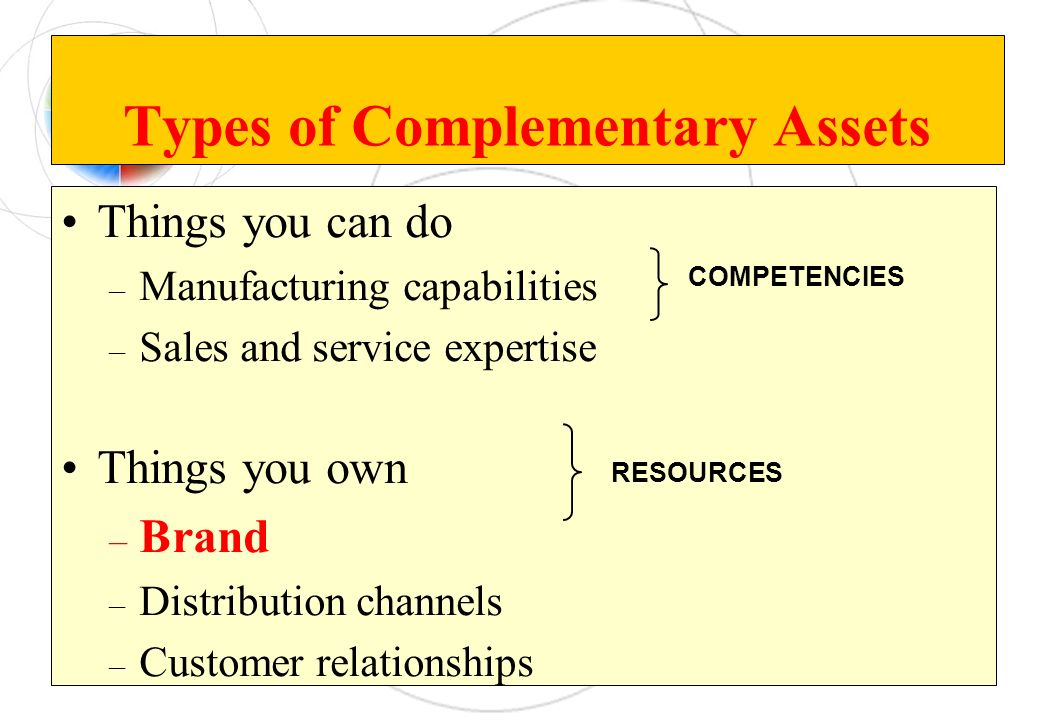 Types of Complementary Assets Things you can do – Manufacturing capabilities – Sales and service expertise Things you own – Brand – Distribution channels – Customer relationships COMPETENCIES RESOURCES