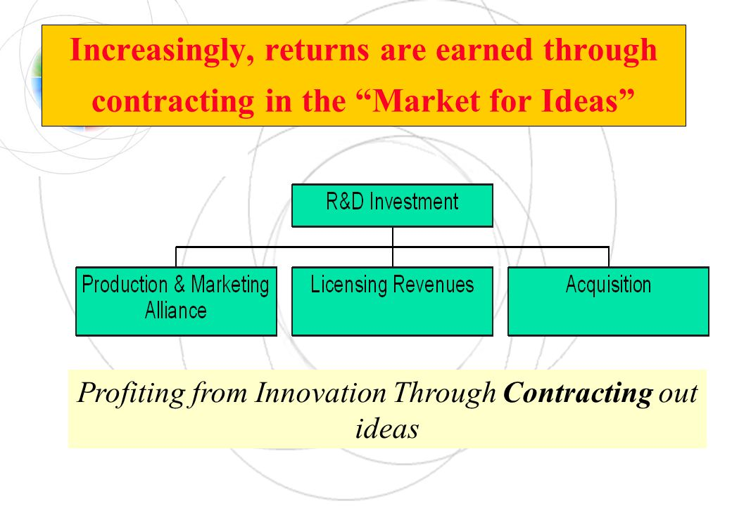 Increasingly, returns are earned through contracting in the Market for Ideas Profiting from Innovation Through Contracting out ideas