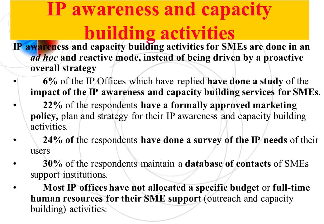 IP awareness and capacity building activities IP awareness and capacity building activities for SMEs are done in an ad hoc and reactive mode, instead of being driven by a proactive overall strategy 6% of the IP Offices which have replied have done a study of the impact of the IP awareness and capacity building services for SMEs.