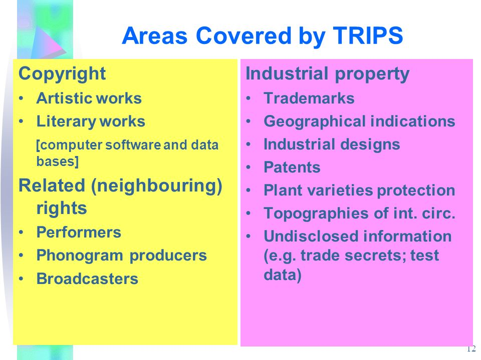 12 Areas Covered by TRIPS Copyright Artistic works Literary works [computer software and data bases] Related (neighbouring) rights Performers Phonogram producers Broadcasters Industrial property Trademarks Geographical indications Industrial designs Patents Plant varieties protection Topographies of int.