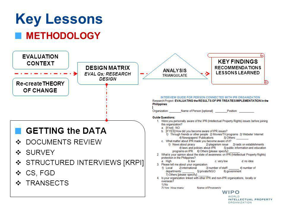 METHODOLOGY GETTING the DATA DOCUMENTS REVIEW SURVEY STRUCTURED INTERVIEWS [KRPI] CS, FGD TRANSECTS Key Lessons ANALYSIS TRIANGULATE EVALUATION CONTEXT KEY FINDINGS RECOMMENDATIONS LESSONS LEARNED Re-createTHEORY OF CHANGE DESIGN MATRIX EVAL Qs; RESEARCH DESIGN