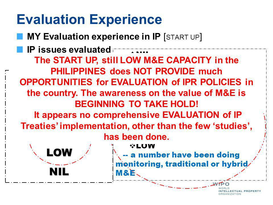 Evaluation Experience MY Evaluation experience in IP [ START UP ] IP issues evaluated STATE OF M&E IN THE COUNTRY START UP LOWNIL NIL -- many agencies totally without M&E START UP -- some beginning to see value of M&E due to requirements from partner, donor, and funding organizations LOW -- a number have been doing monitoring, traditional or hybrid M&E The START UP, still LOW M&E CAPACITY in the PHILIPPINES does NOT PROVIDE much OPPORTUNITIES for EVALUATION of IPR POLICIES in the country.