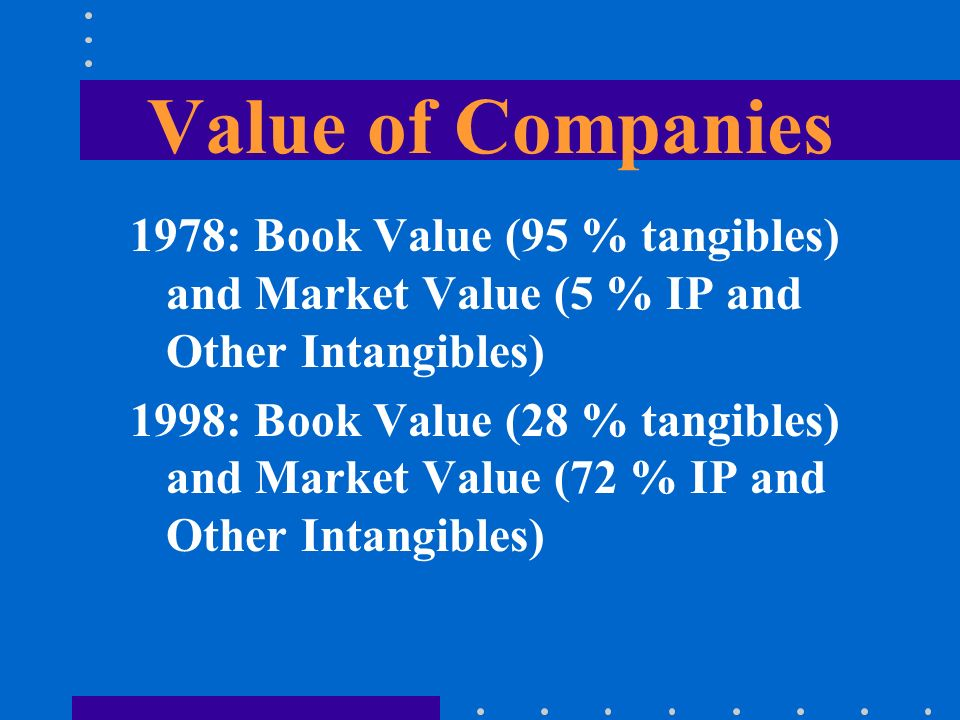 Value of Companies 1978: Book Value (95 % tangibles) and Market Value (5 % IP and Other Intangibles) 1998: Book Value (28 % tangibles) and Market Valu