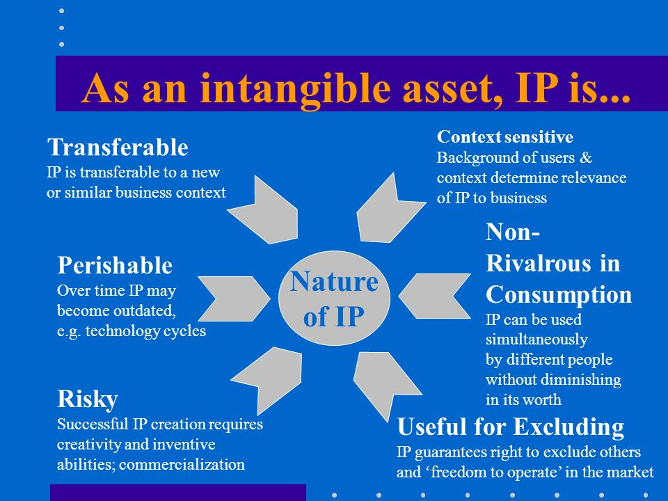 As an intangible asset, IP is... Risky Successful IP creation requires creativity and inventive abilities; commercialization Non- Rivalrous in Consump