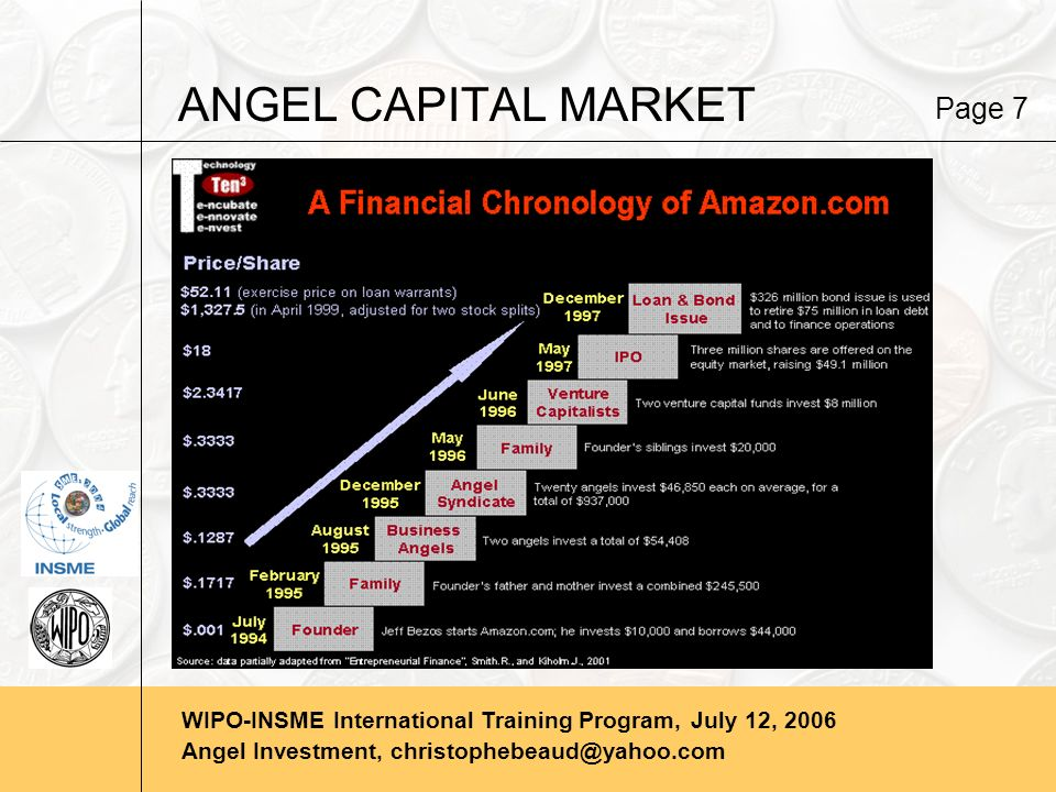 WIPO-INSME International Training Program, July 12, 2006 Angel Investment, christophebeaud@yahoo.com ANGEL CAPITAL MARKET Page 7
