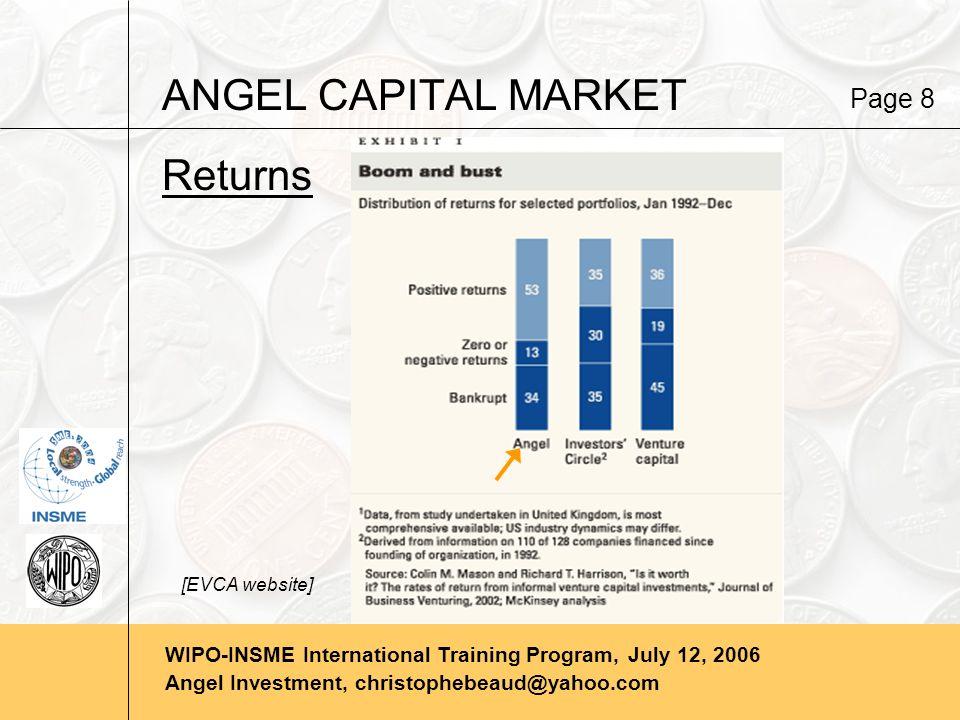 WIPO-INSME International Training Program, July 12, 2006 Angel Investment, christophebeaud@yahoo.com 10 TIPS FOR ENTREPRENEURS 8.