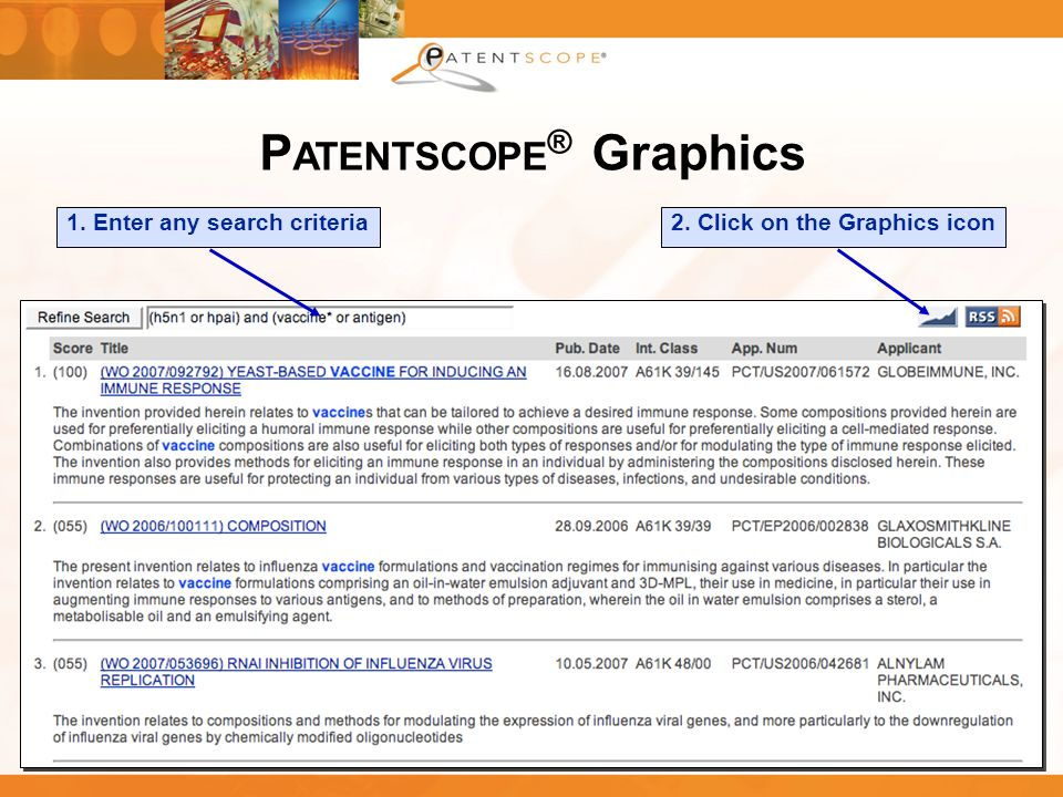 23 P ATENTSCOPE ® Graphics 1. Enter any search criteria2. Click on the Graphics icon