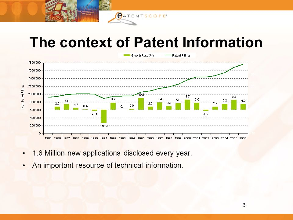 3 The context of Patent Information 1.6 Million new applications disclosed every year. An important resource of technical information.