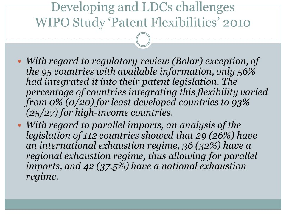Developing and LDCs challenges WIPO Study Patent Flexibilities 2010 With regard to regulatory review (Bolar) exception, of the 95 countries with available information, only 56% had integrated it into their patent legislation.