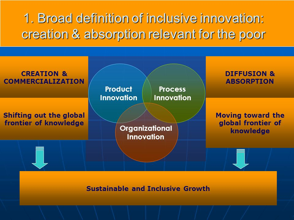 1. Broad definition of inclusive innovation: creation & absorption relevant for the poor Product Innovation Process Innovation Organizational Innovati