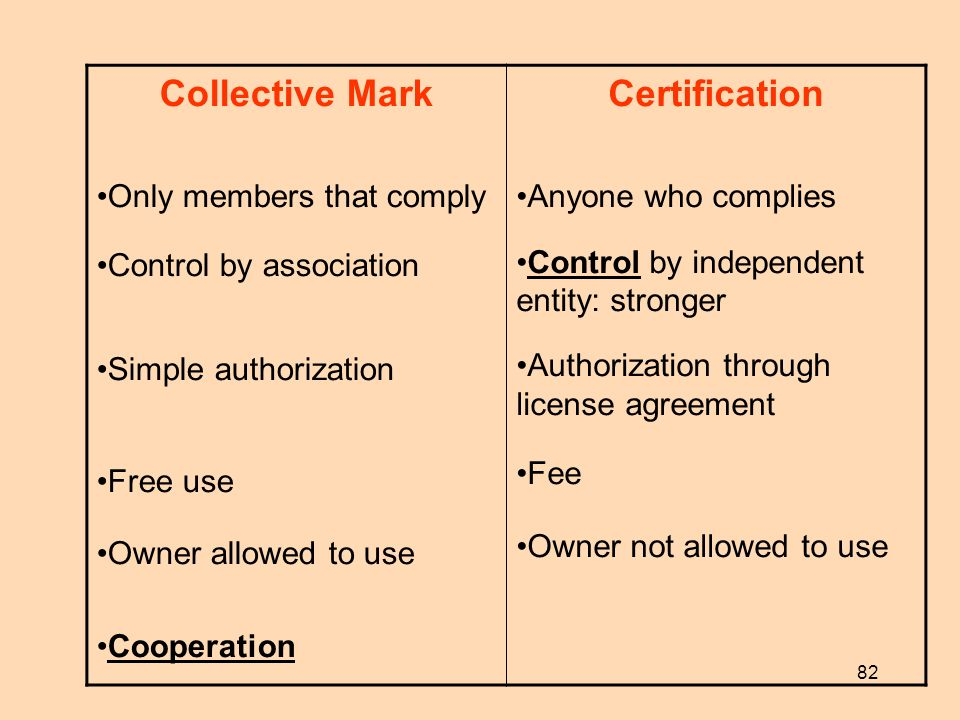 82 Collective Mark Only members that comply Control by association Simple authorization Free use Owner allowed to use Cooperation Certification Anyone
