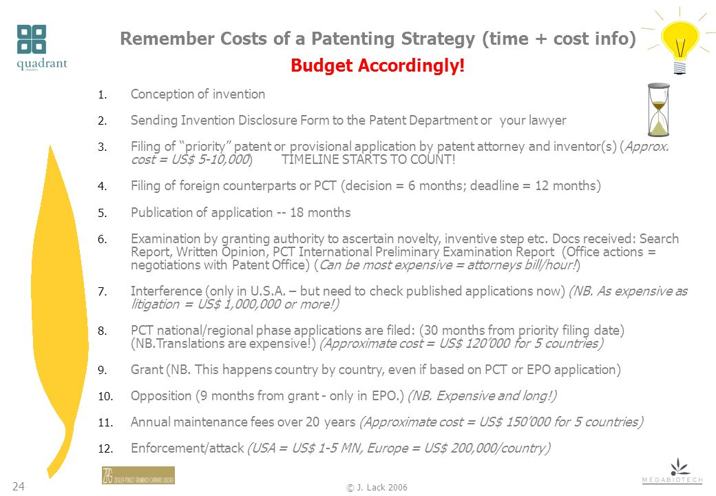 24 © J. Lack 2006 Remember Costs of a Patenting Strategy (time + cost info) Budget Accordingly! 1. Conception of invention 2. Sending Invention Disclo