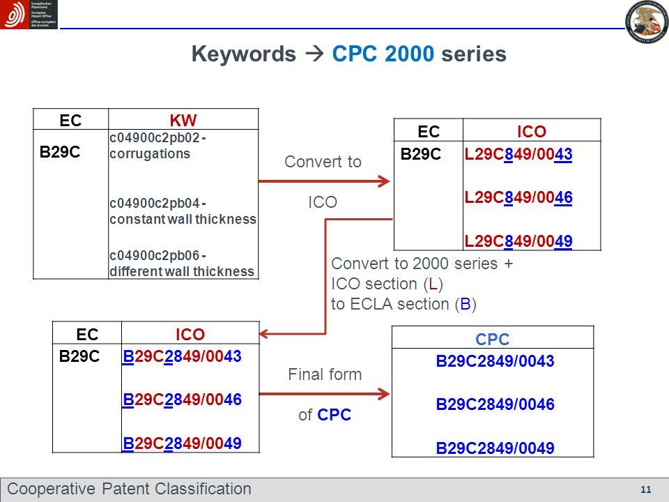 Keywords CPC 2000 series ECKW B29C c04900c2pb02 - corrugations c04900c2pb04 - constant wall thickness c04900c2pb06 - different wall thickness CPC B29C2849/0043 B29C2849/0046 B29C2849/0049 Convert to ICO Final form of CPC Convert to 2000 series + ICO section (L) to ECLA section (B) ECICO B29CL29C849/0043 L29C849/0046 L29C849/0049 ECICO B29CB29C2849/0043 B29C2849/0046 B29C2849/0049 Cooperative Patent Classification 11