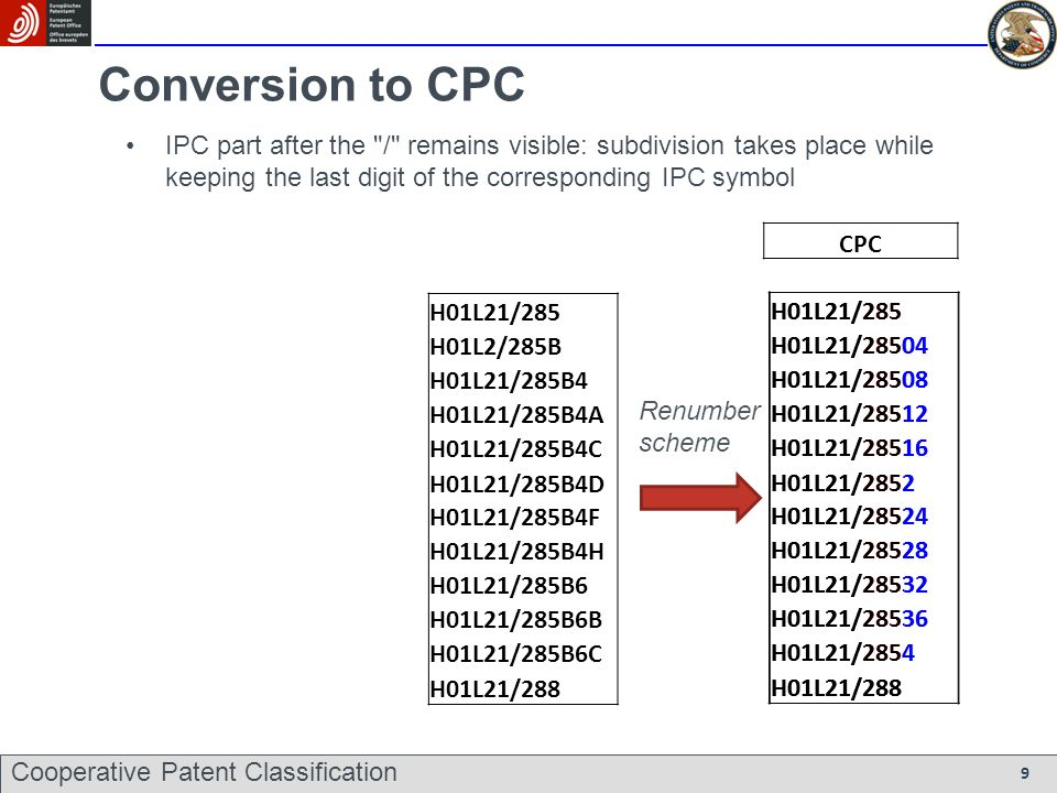 Conversion to CPC H01L21/285 H01L2/285B H01L21/285B4 H01L21/285B4A H01L21/285B4C H01L21/285B4D H01L21/285B4F H01L21/285B4H H01L21/285B6 H01L21/285B6B H01L21/285B6C H01L21/288 Renumber scheme H01L21/285 H01L21/28504 H01L21/28508 H01L21/28512 H01L21/28516 H01L21/2852 H01L21/28524 H01L21/28528 H01L21/28532 H01L21/28536 H01L21/2854 H01L21/288 CPC IPC part after the / remains visible: subdivision takes place while keeping the last digit of the corresponding IPC symbol H01L21/285 H01L21/28504 H01L21/28508 H01L21/28512 H01L21/28516 H01L21/2852 H01L21/28524 H01L21/28528 H01L21/28532 H01L21/28536 H01L21/2854 H01L21/288 Cooperative Patent Classification 9