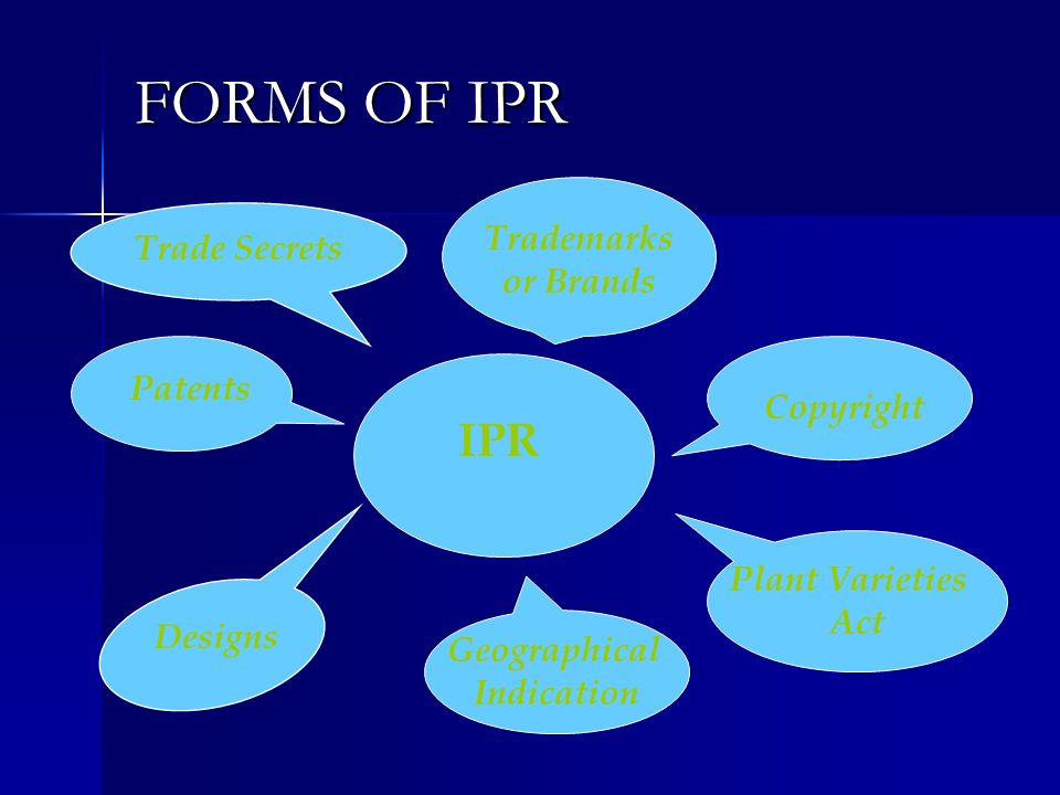 FORMS OF IPR IPR Trademarks or Brands Copyright Trade Secrets Patents Designs Plant Varieties Act Geographical Indication