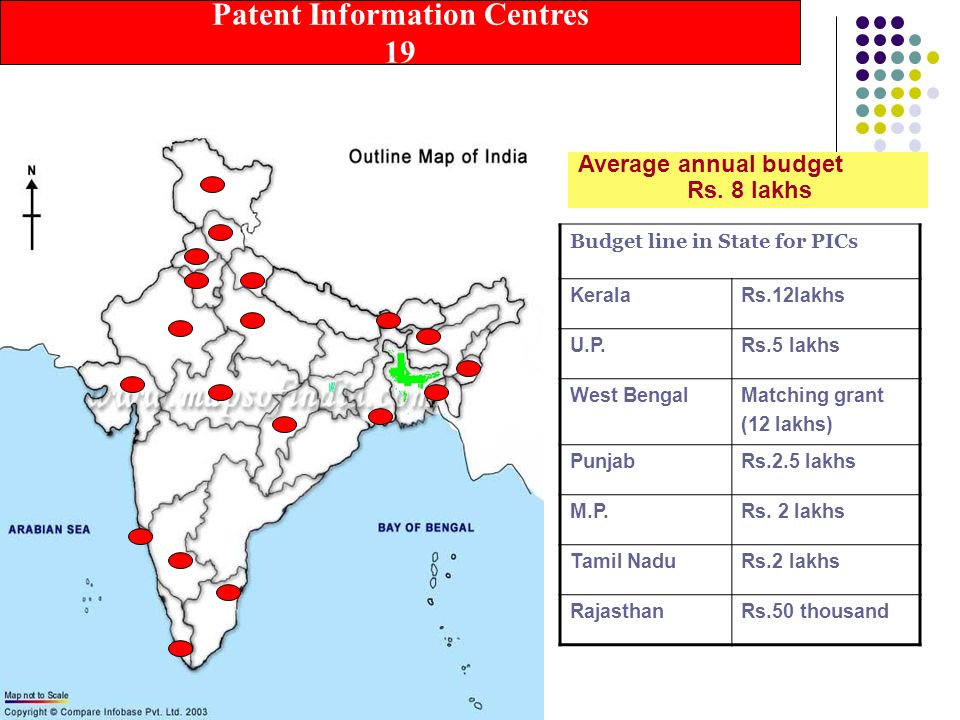 Patent Information Centres 19 Average annual budget Rs. 8 lakhs Budget line in State for PICs KeralaRs.12lakhs U.P.Rs.5 lakhs West BengalMatching gran