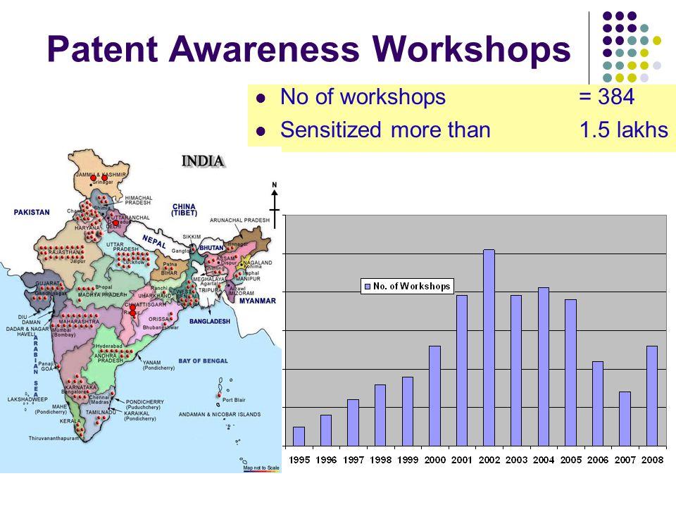 Patent Awareness Workshops No of workshops = 384 Sensitized more than 1.5 lakhs