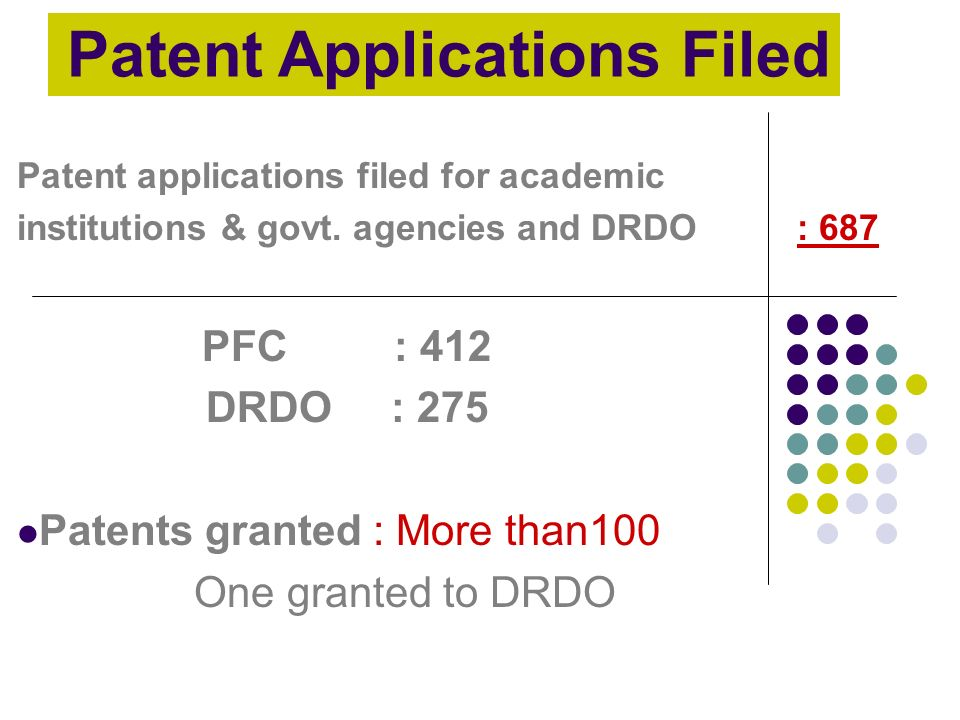 Patent applications filed for academic institutions & govt.