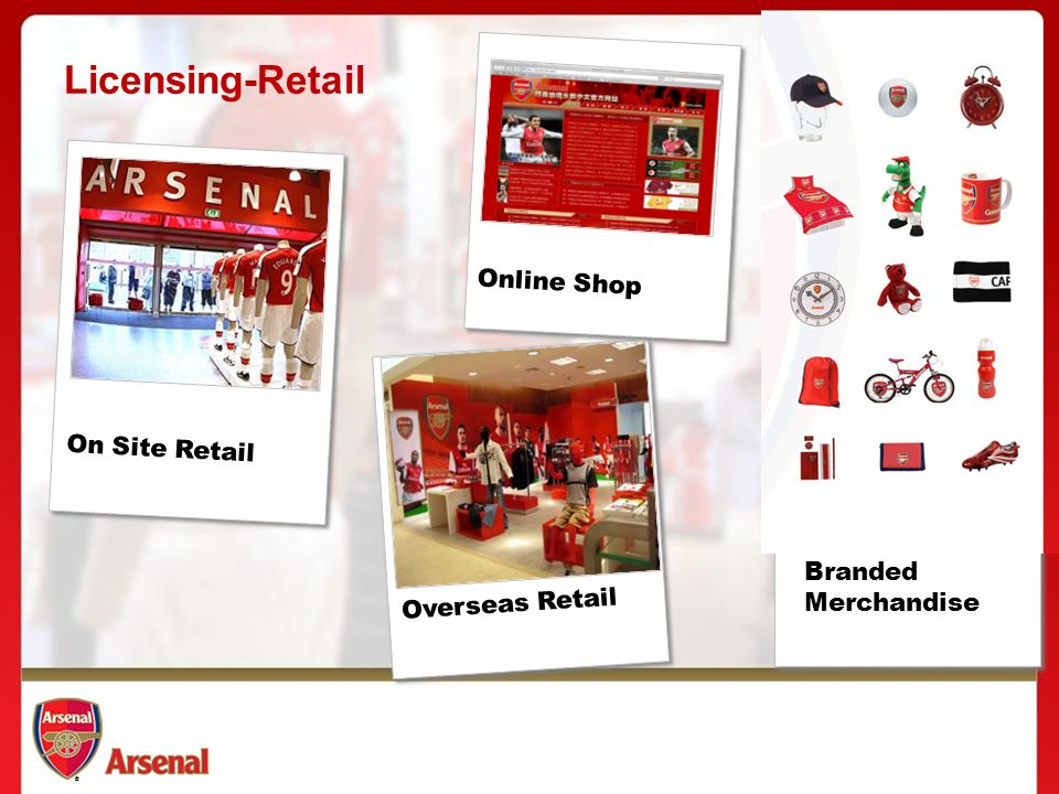 ®® Branded Merchandise On Site Retail Licensing-Retail Overseas Retail Online Shop