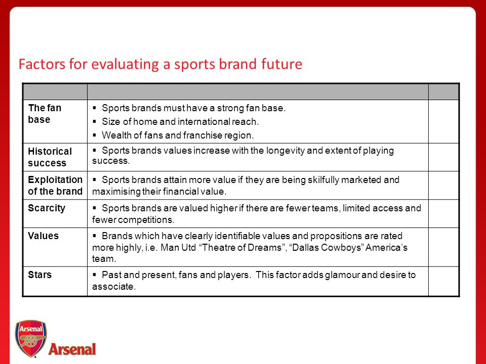 ®® Factors for evaluating a sports brand future The fan base Sports brands must have a strong fan base.