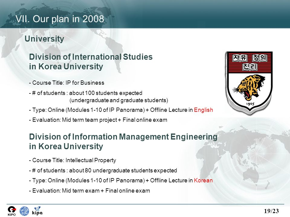 19/23 University - Course Title: IP for Business - # of students : about 100 students expected (undergraduate and graduate students) - Type: Online (Modules 1-10 of IP Panorama) + Offline Lecture in English - Evaluation: Mid term team project + Final online exam Division of International Studies in Korea University - Course Title: Intellectual Property - # of students : about 80 undergraduate students expected - Type: Online (Modules 1-10 of IP Panorama) + Offline Lecture in Korean - Evaluation: Mid term exam + Final online exam Division of Information Management Engineering in Korea University VII.