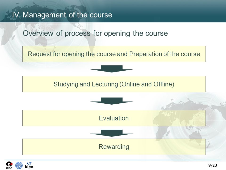 10/23 Request for opening the course by colleges or corporations Consulting to build up the customized course curriculum Period, Target group, Type of study (online or/and Offline), and Lecturers and/or tutors Making the exclusive webpage for the customer Sending the lecturer (IP expert) for the online study and offline lecture Request for opening the course and Preparation of the course IV.