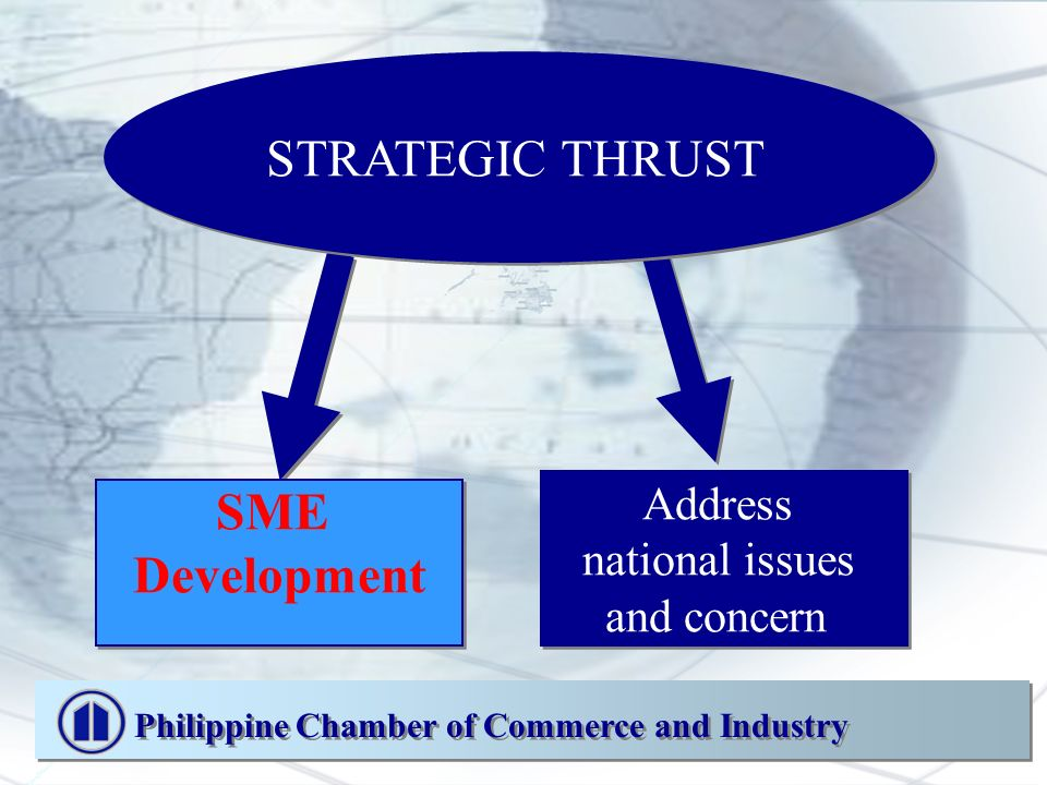 Philippine Chamber of Commerce and Industry STRATEGIC THRUST SME Development SME Development Address national issues and concern Address national issu