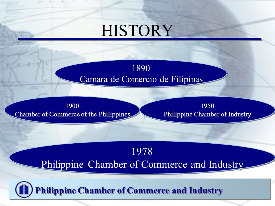 Philippine Chamber of Commerce and Industry HISTORY 1890 Camara de Comercio de Filipinas 1890 Camara de Comercio de Filipinas 1900 Chamber of Commerce