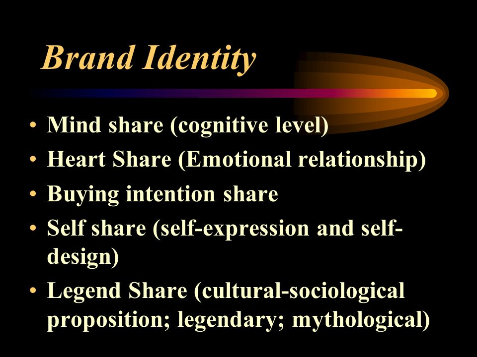 Brand Identity Mind share (cognitive level) Heart Share (Emotional relationship) Buying intention share Self share (self-expression and self- design) Legend Share (cultural-sociological proposition; legendary; mythological)