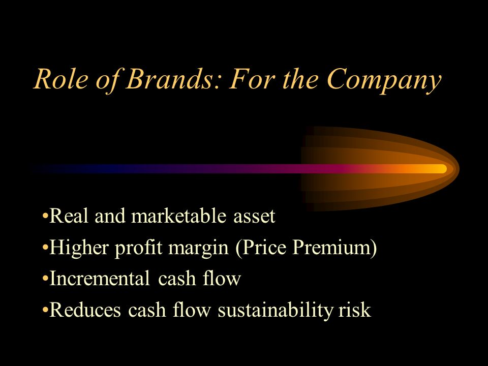 Role of Brands: For the Company Real and marketable asset Higher profit margin (Price Premium) Incremental cash flow Reduces cash flow sustainability risk