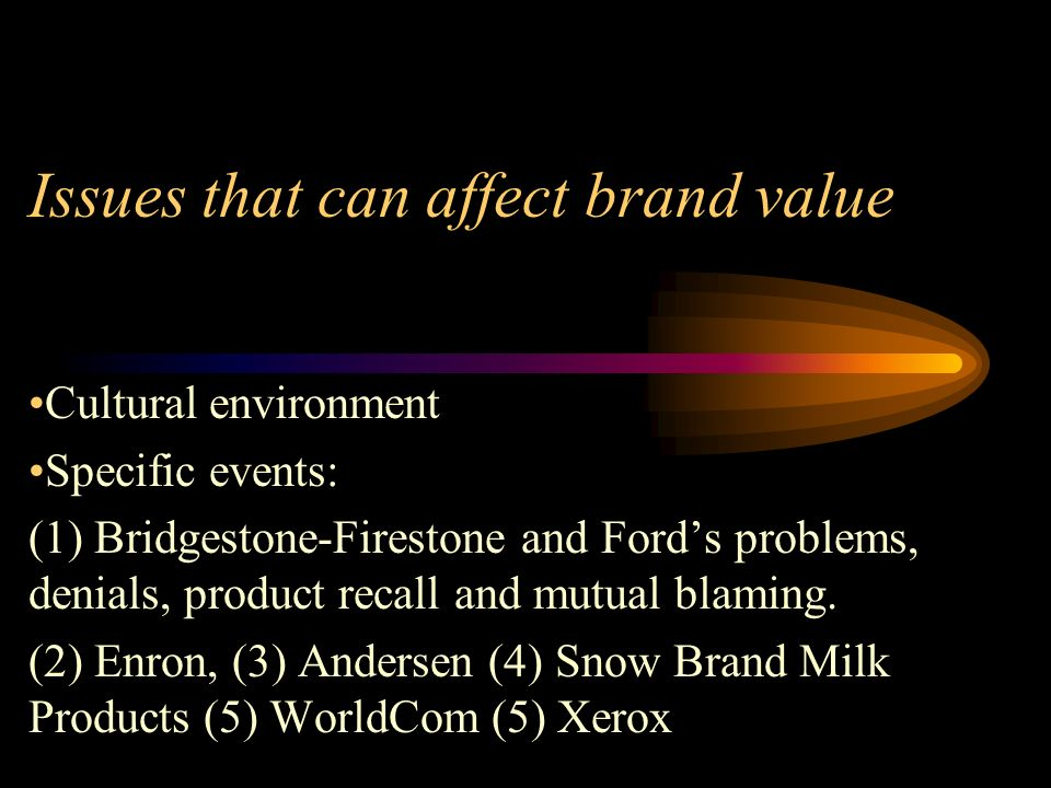 Issues that can affect brand value Cultural environment Specific events: (1) Bridgestone-Firestone and Fords problems, denials, product recall and mutual blaming.