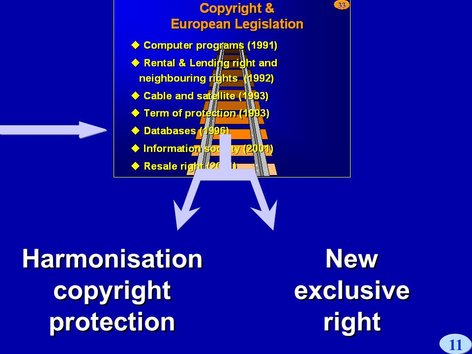 11 Harmonisation copyright protection New exclusive right