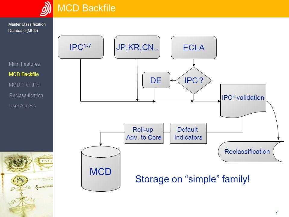 7 Master Classification Database (MCD) IPC 8 validation IPC .