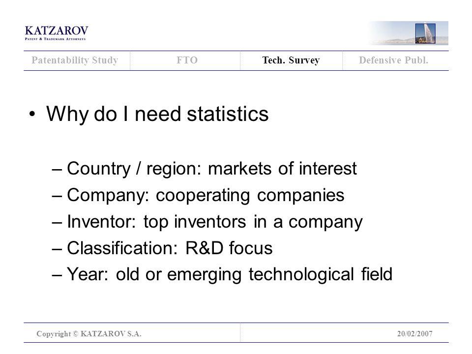Tech. Survey Copyright © KATZAROV S.A.20/02/2007 Patentability StudyFTODefensive Publ.