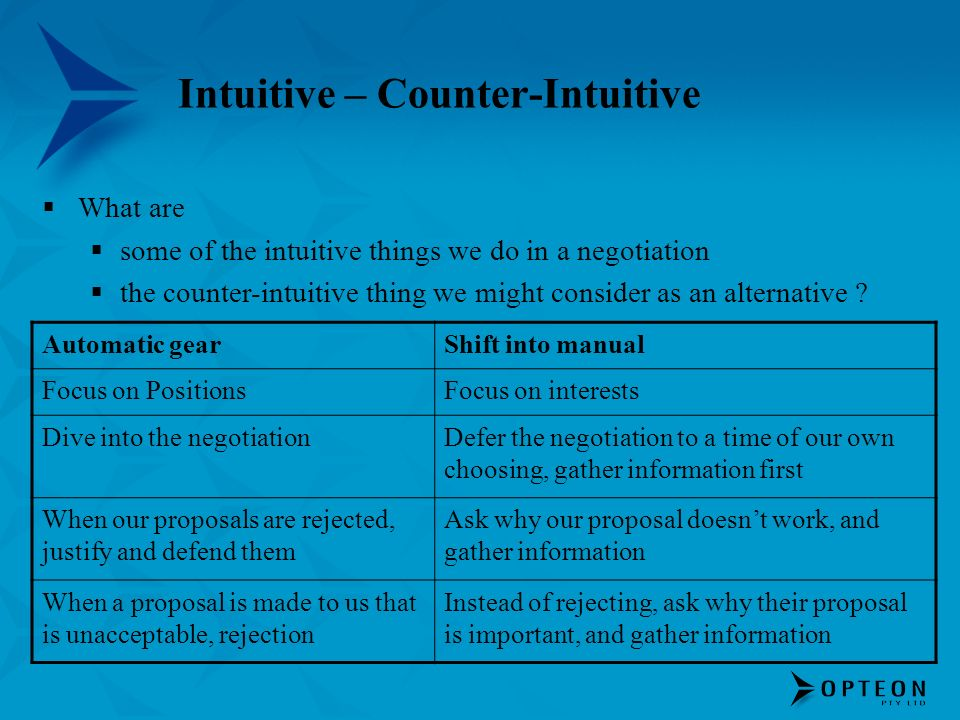 Intuitive – Counter-Intuitive Automatic gearShift into manual Focus on PositionsFocus on interests Dive into the negotiationDefer the negotiation to a time of our own choosing, gather information first When our proposals are rejected, justify and defend them Ask why our proposal doesnt work, and gather information When a proposal is made to us that is unacceptable, rejection Instead of rejecting, ask why their proposal is important, and gather information What are some of the intuitive things we do in a negotiation the counter-intuitive thing we might consider as an alternative