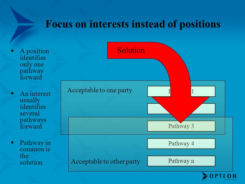 Focus on interests instead of positions Pathway 1 Pathway 2 Pathway 3 Pathway 4 Pathway n Acceptable to one party Acceptable to other party A position identifies only one pathway forward An interest usually identifies several pathways forward Pathway in common is the solution Solution