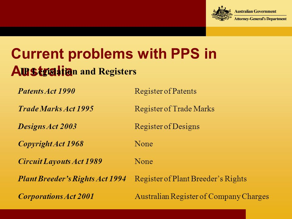Patents Act 1990 Register of Patents Trade Marks Act 1995 Register of Trade Marks Designs Act 2003 Register of Designs Copyright Act 1968 None Circuit Layouts Act 1989 None Plant Breeders Rights Act 1994 Register of Plant Breeders Rights Corporations Act 2001 Australian Register of Company Charges Current problems with PPS in Australia IP Legislation and Registers