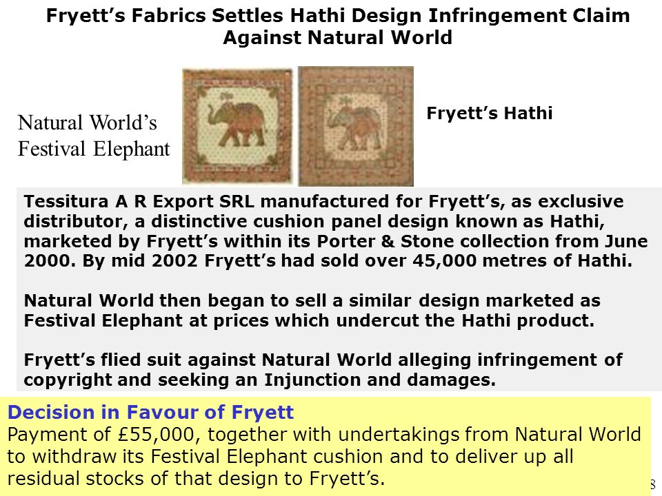 pganguli©2000-2008 Fryetts Fabrics Settles Hathi Design Infringement Claim Against Natural World Decision in Favour of Fryett Payment of £55,000, toge