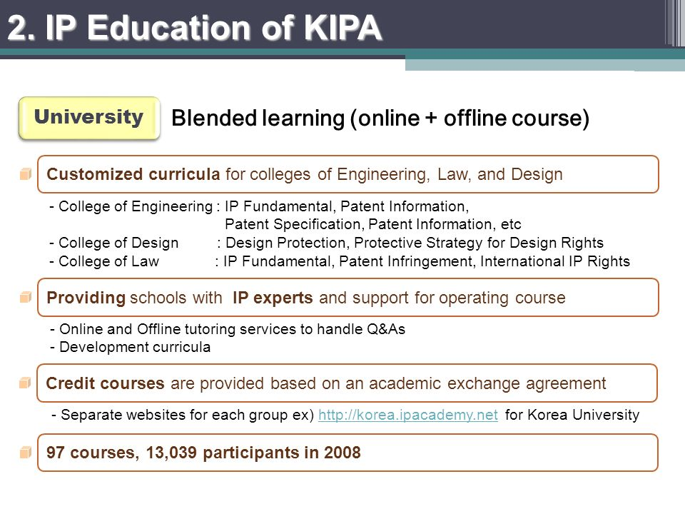 University - College of Engineering : IP Fundamental, Patent Information, Patent Specification, Patent Information, etc - College of Design : Design Protection, Protective Strategy for Design Rights - College of Law : IP Fundamental, Patent Infringement, International IP Rights Customized curricula for colleges of Engineering, Law, and Design - Online and Offline tutoring services to handle Q&As - Development curricula Providing schools with IP experts and support for operating course Blended learning (online + offline course) - Separate websites for each group ex) http://korea.ipacademy.net for Korea Universityhttp://korea.ipacademy.net Credit courses are provided based on an academic exchange agreement 97 courses, 13,039 participants in 2008