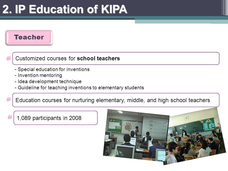 2. IP Education of KIPA Teacher Customized courses for school teachers Education courses for nurturing elementary, middle, and high school teachers 1,