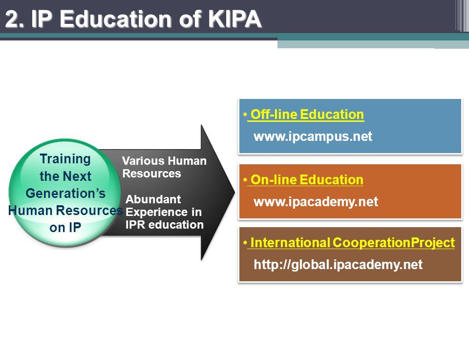 2. IP Education of KIPA Training the Next Generations Human Resources on IP Off-line Education www.ipcampus.net Off-line Education www.ipcampus.net Va