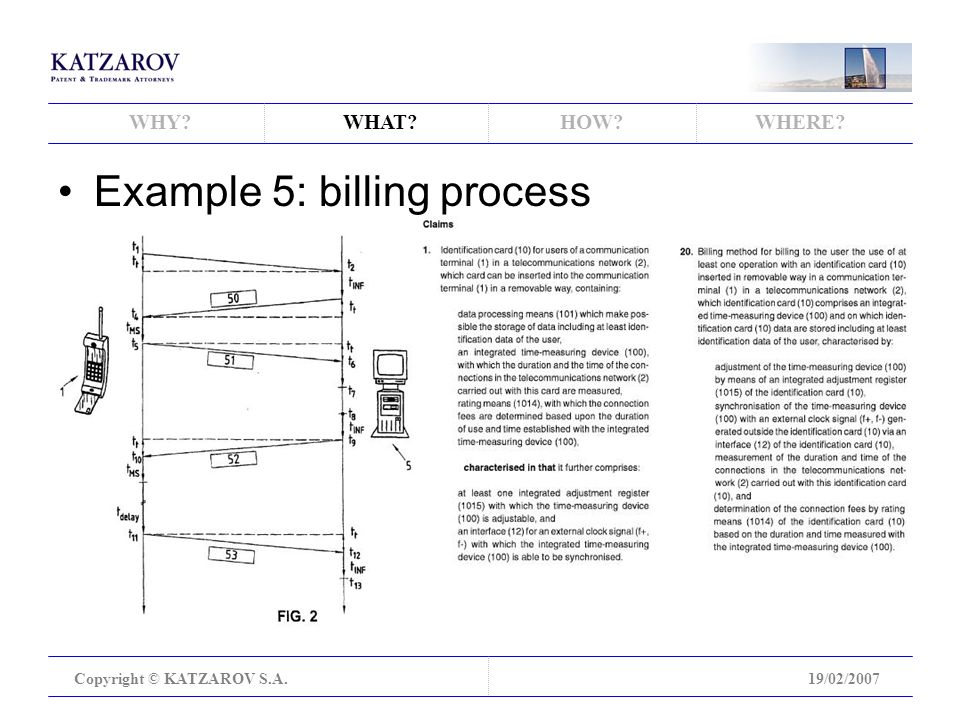 WHY WHAT HOW WHERE Copyright © KATZAROV S.A.19/02/2007 Example 5: billing process