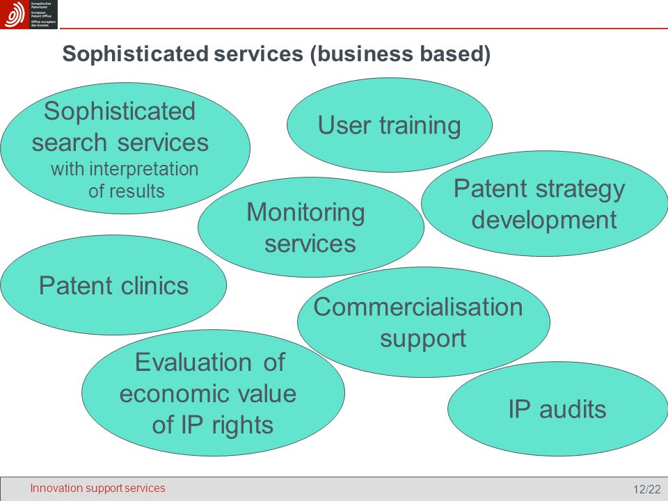 12/22 Sophisticated services (business based) Patent strategy development Sophisticated search services with interpretation of results Monitoring services Evaluation of economic value of IP rights User training Commercialisation support Patent clinics IP audits Innovation support services