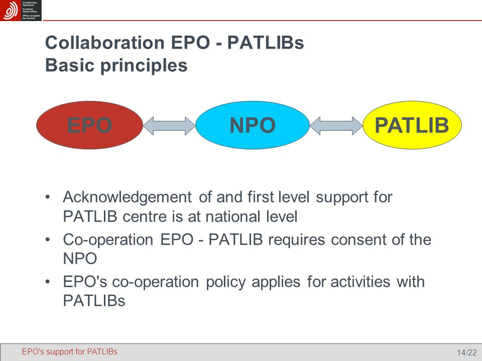 14/22 Collaboration EPO - PATLIBs Basic principles Acknowledgement of and first level support for PATLIB centre is at national level Co-operation EPO - PATLIB requires consent of the NPO EPO s co-operation policy applies for activities with PATLIBs EPONPOPATLIB EPO s support for PATLIBs