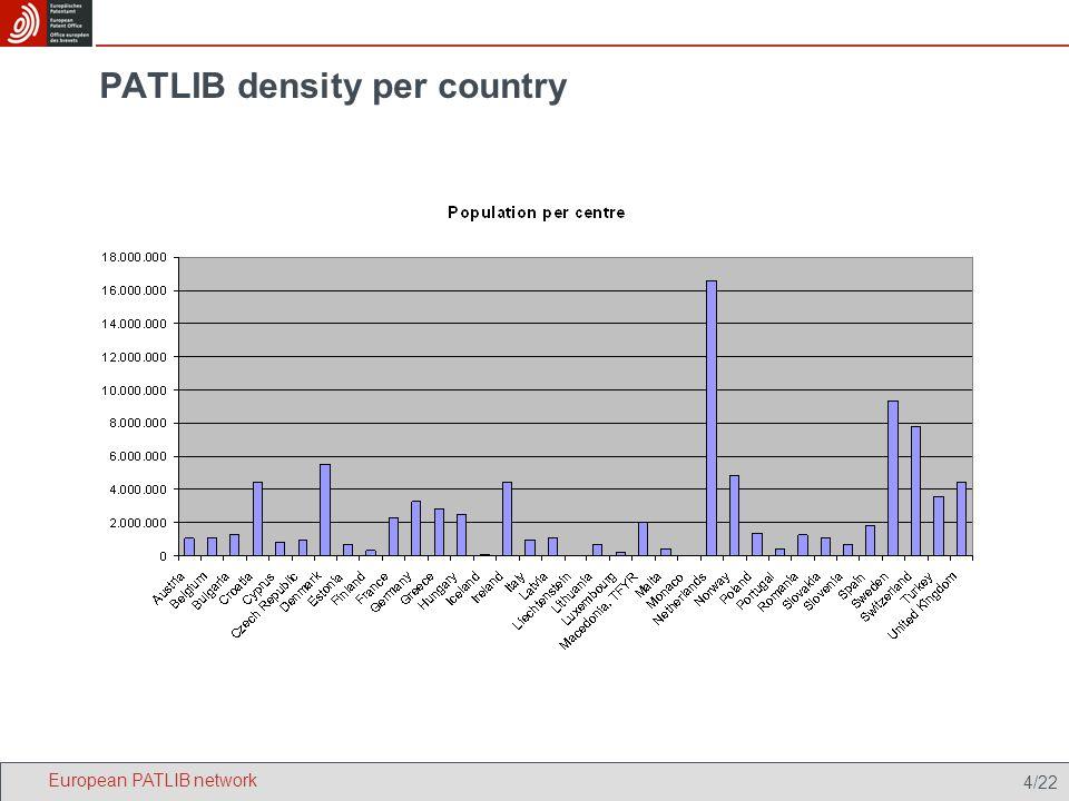4/22 PATLIB density per country European PATLIB network