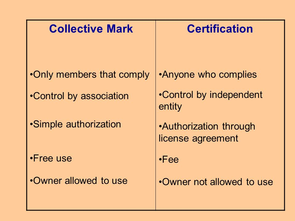 Collective Mark Only members that comply Control by association Simple authorization Free use Owner allowed to use Certification Anyone who complies Control by independent entity Authorization through license agreement Fee Owner not allowed to use