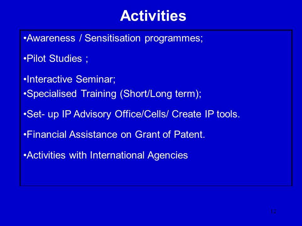 12 Activities Awareness / Sensitisation programmes; Pilot Studies ; Interactive Seminar; Specialised Training (Short/Long term); Set- up IP Advisory O