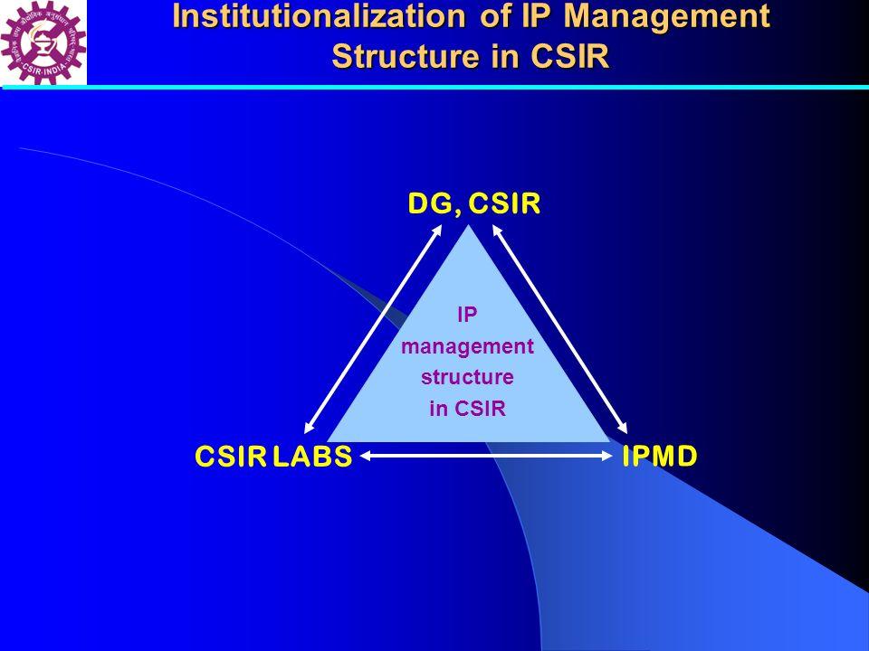 Institutionalization of IP Management Structure in CSIR DG, CSIR CSIR LABS IPMD IP management structure in CSIR